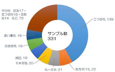 20180401_ graph.jpg